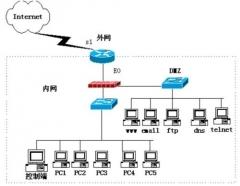 网络安装布线